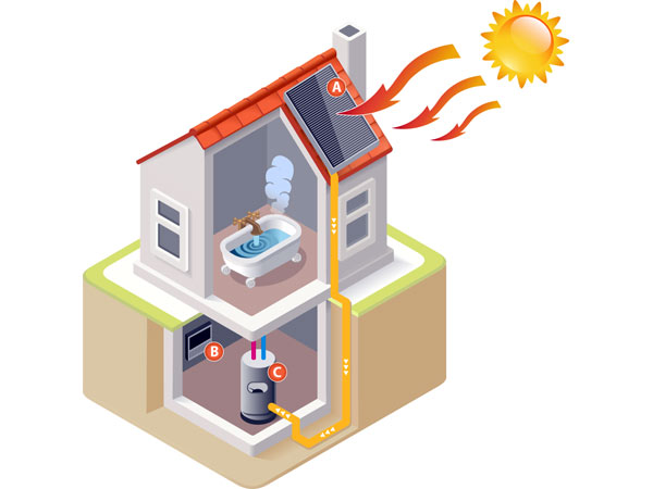 Installazione-solare-termico-modena-sassuolo